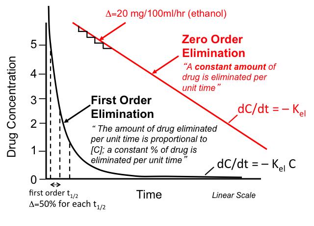 Alcoholalcoholaddiction tusom pharmwiki figure 3 comparison of fandeluxe Image collections